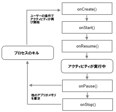 Filters in LogCat